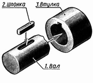 Шпонка призматическая 1/4х1/Шпонка соединяющая вал